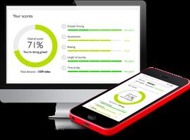 Black Box Insurance Using Telematics Technology Direct Line