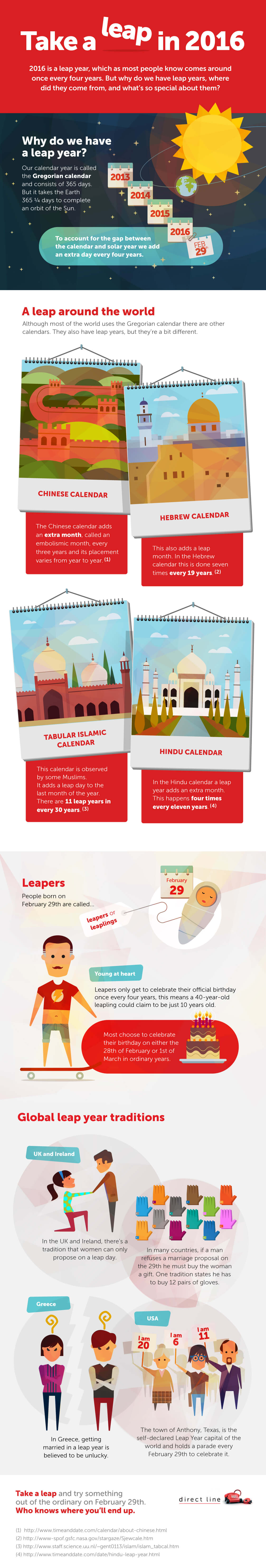 Leap year infographic