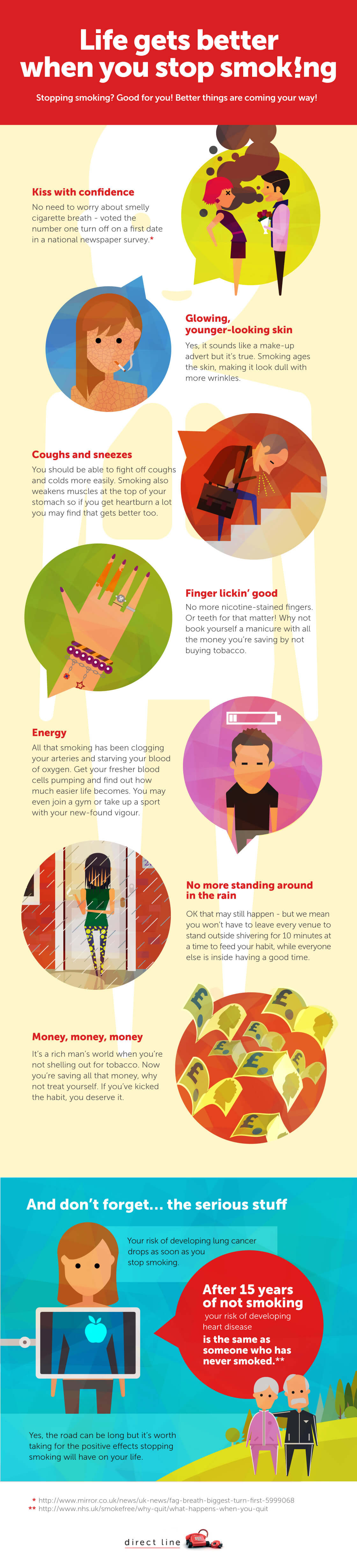 Life gets better when you Quit Smoking [Infographic] | ecogreenlove