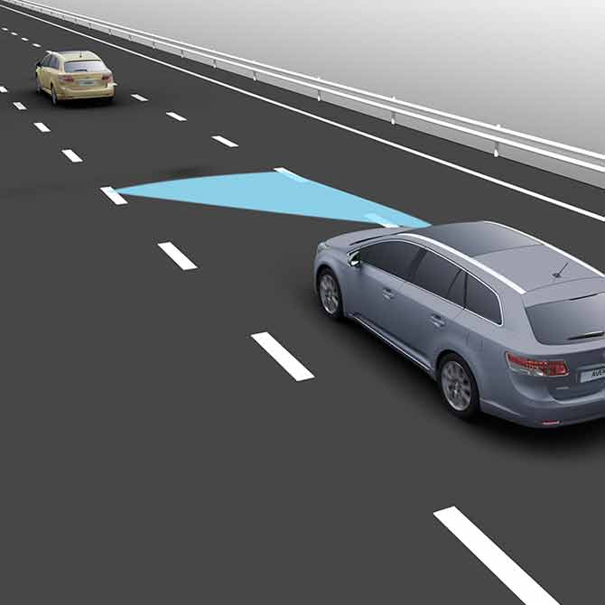 Lane departure warning technology
