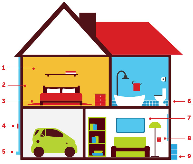 ef9a71c90a9 A Guide To Minimising Flood Damage In Homes - Direct Line